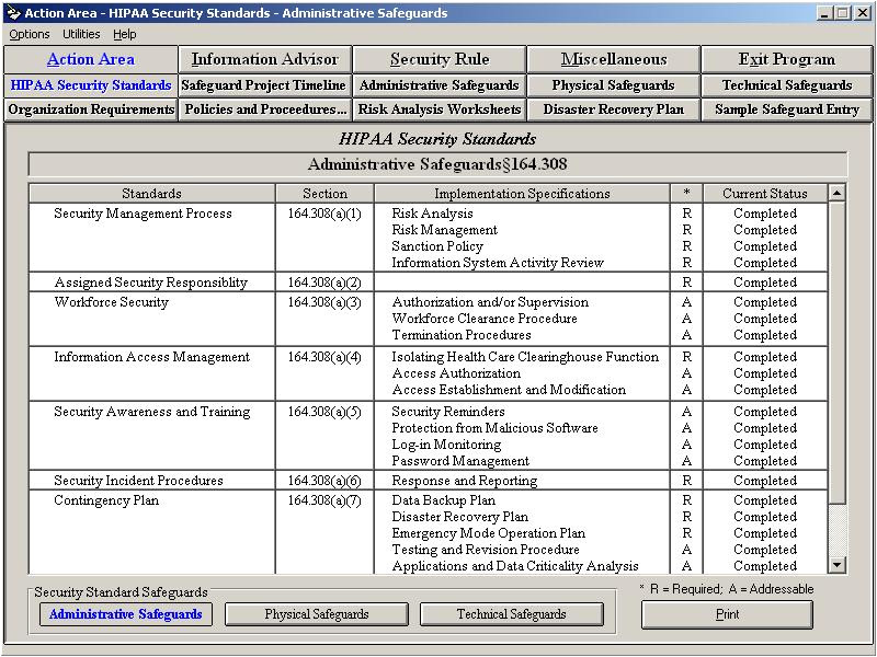 Hipaa Risk Analysis Template Project Management Hipaa Security Rule assistant