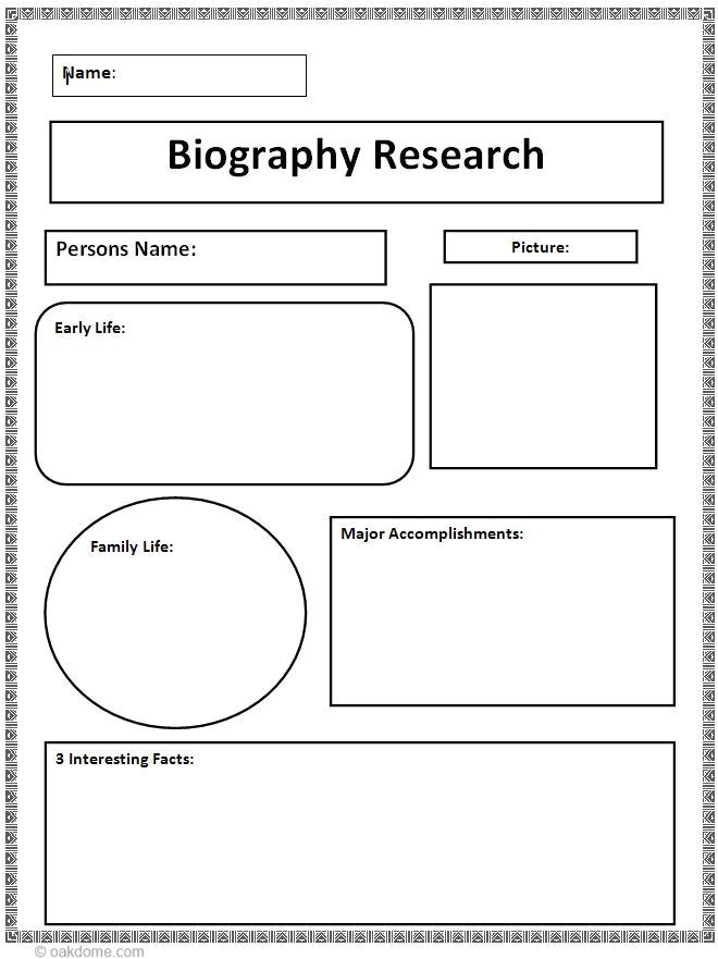 Historical Biography Template Biography Research Graphic organizer Ela Graphic