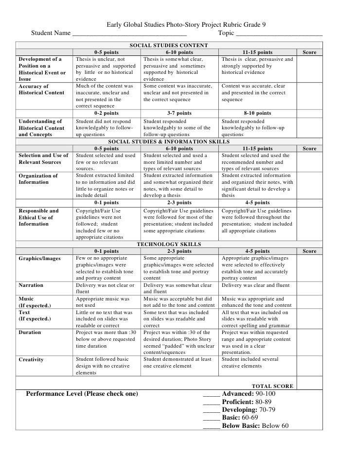 ap world history comparative essay grading rubric
