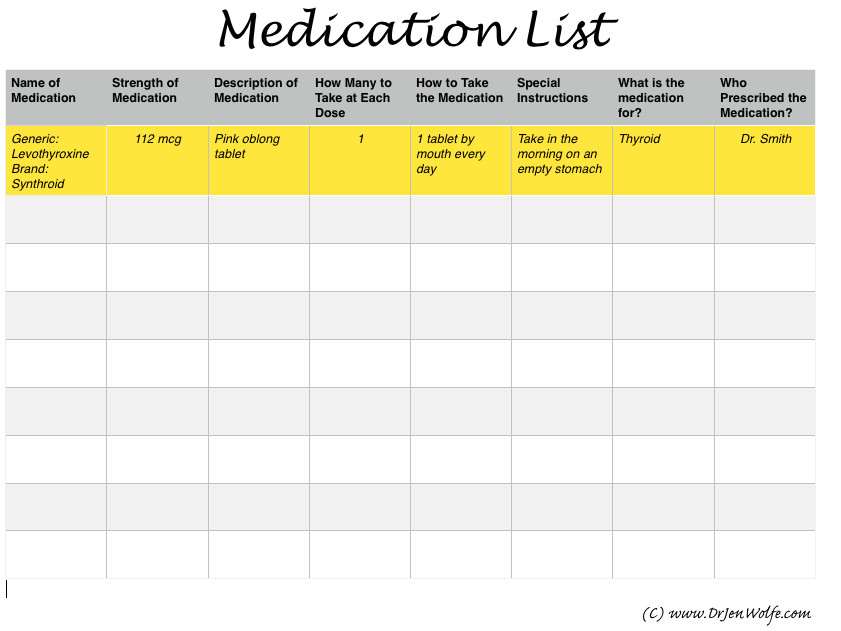 Home Medication Review Template Medication Log Template Free Download Champlain