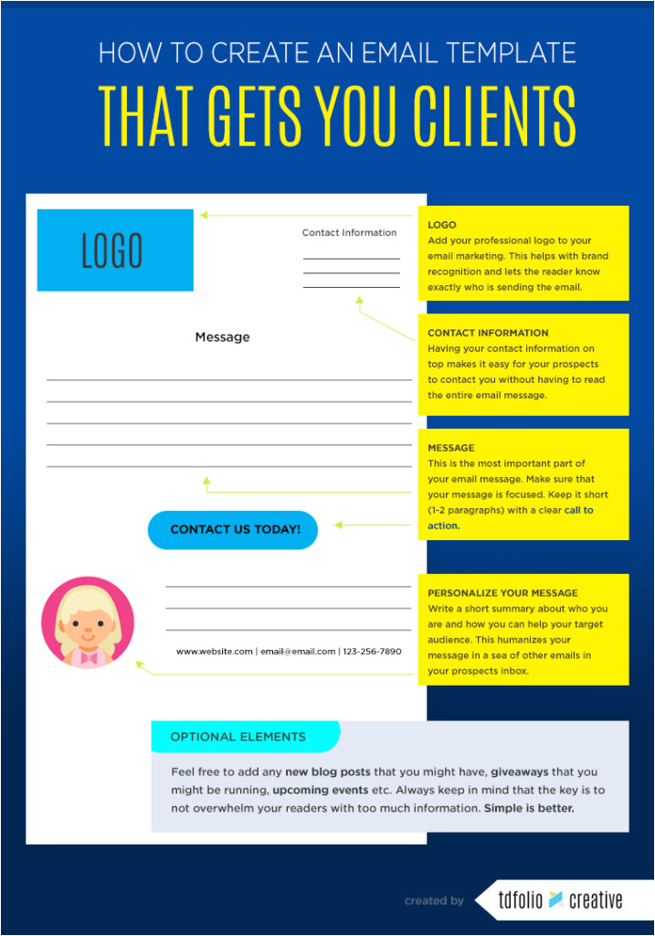 create email marketing template gets customers
