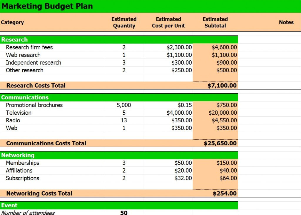 excel template marketing budget planning