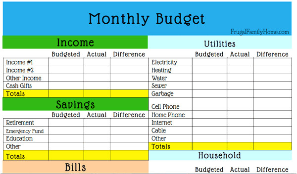how to set up a budget part 4