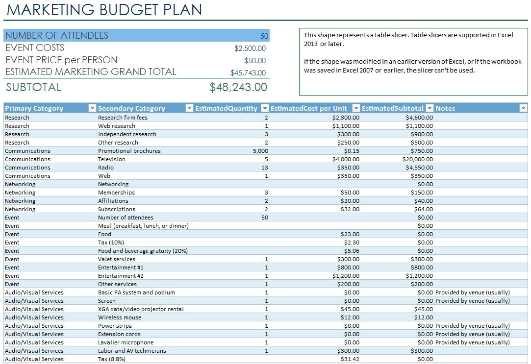 How to Make A Budget Plan Template Personal Monthly Budget Template Personal Monthly Budget