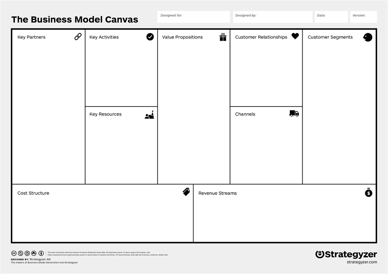 How to Write A Business Model Template 12 Canvas Para Fazer A Inovacao Decolar