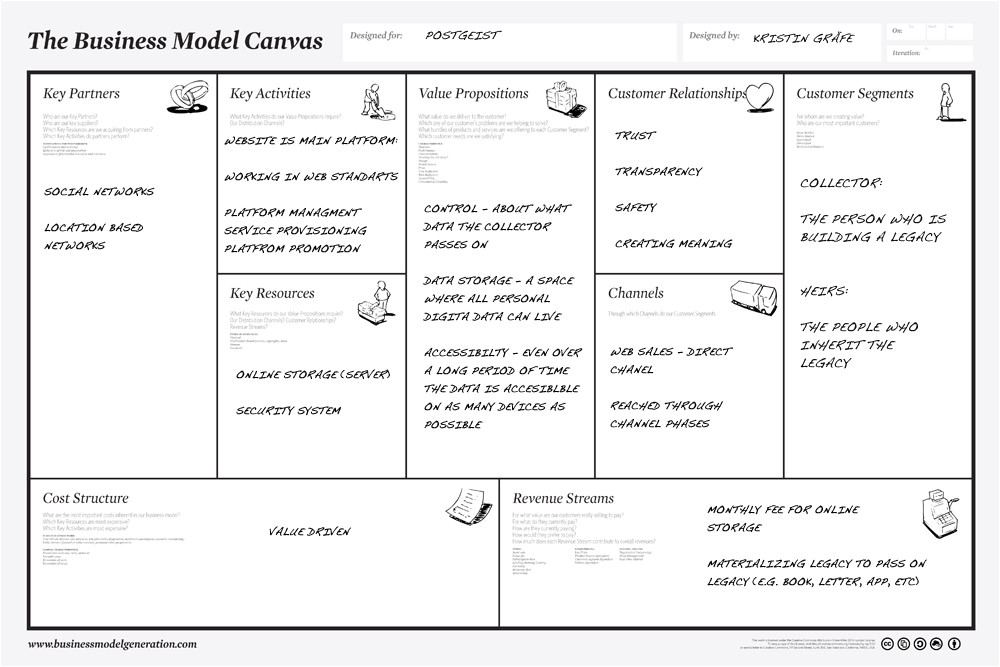 How to Write A Business Model Template Hill Knowlton Nl On Twitter Quot Aanrader Business Model