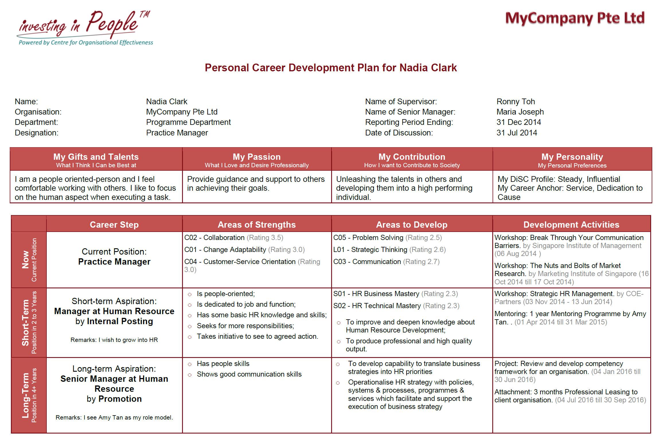 navigating your career aspirations
