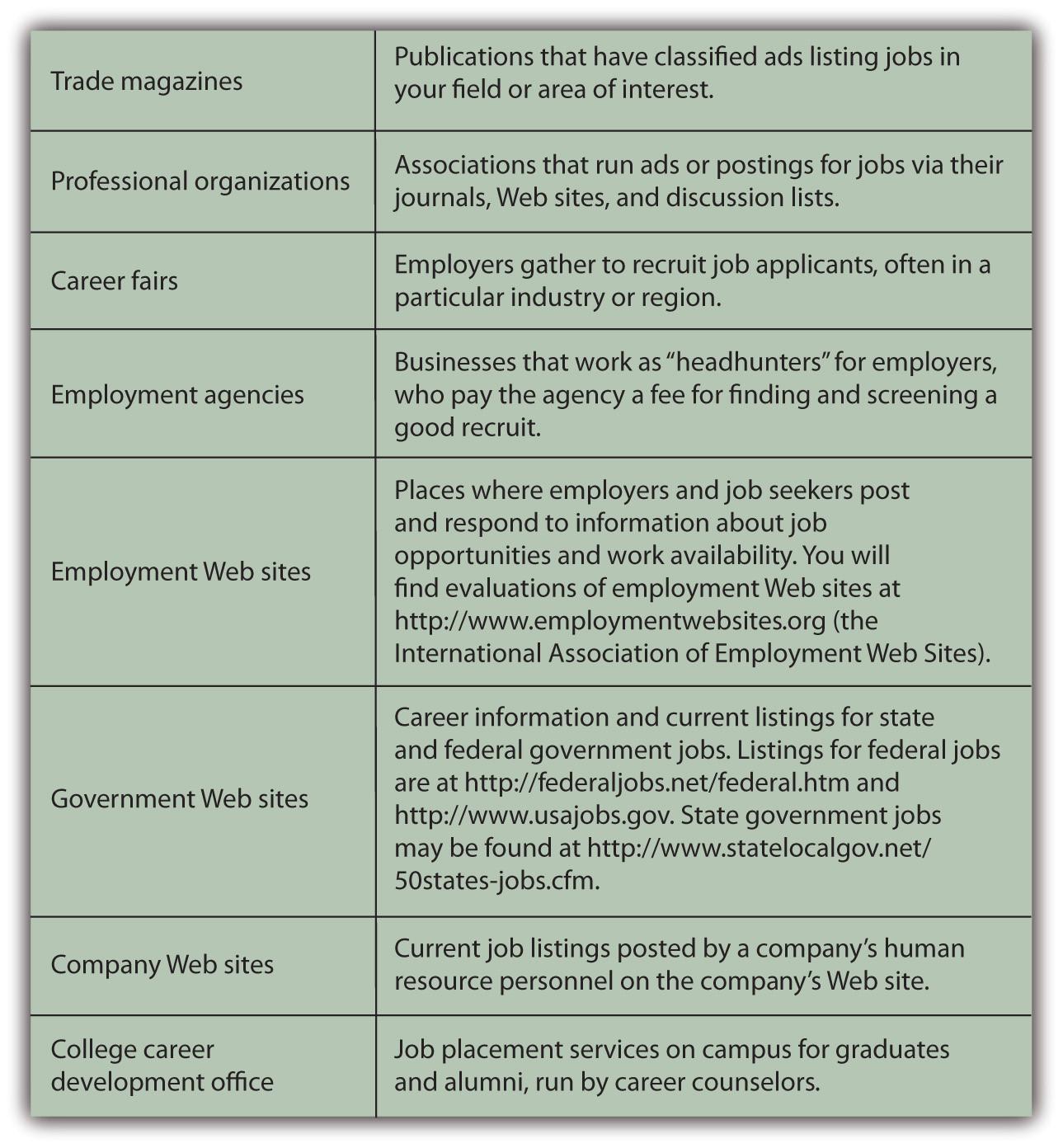 s22 career planning