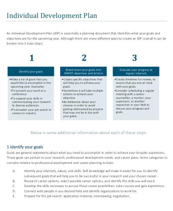 individual career plan template employee personal development example