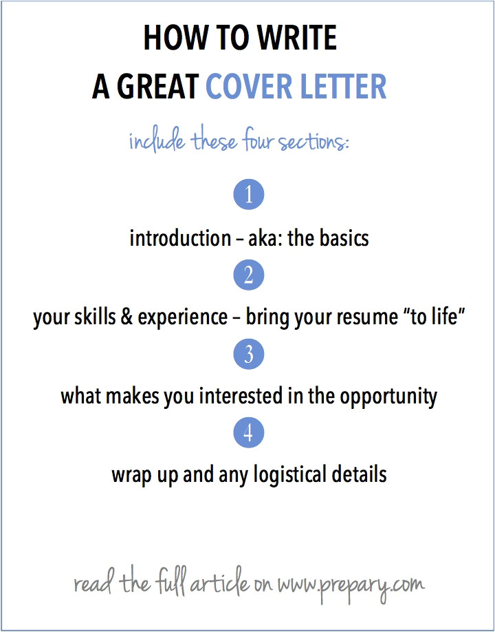 How to Write A Great Cover Letter for A Job How to Write A Cover Letter the Prepary the Prepary