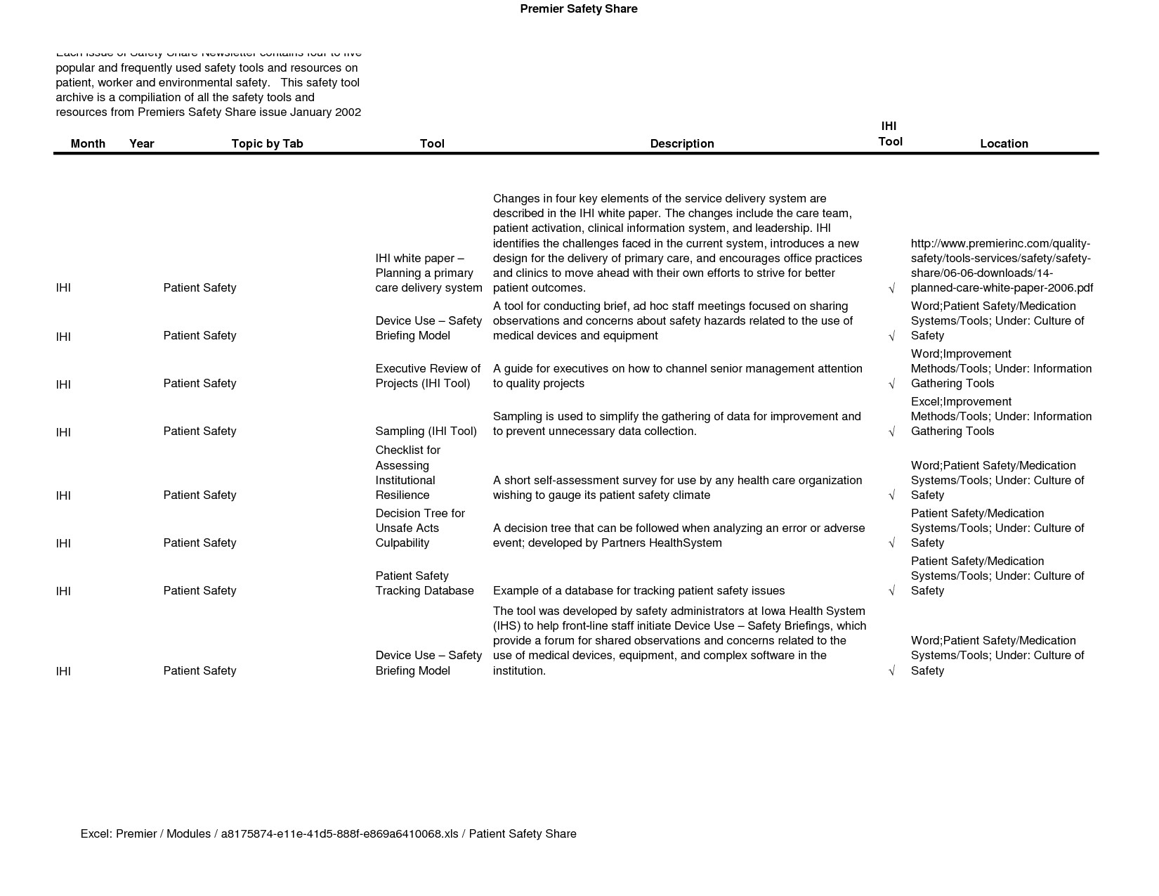 post fema tabletop exercise template 295294
