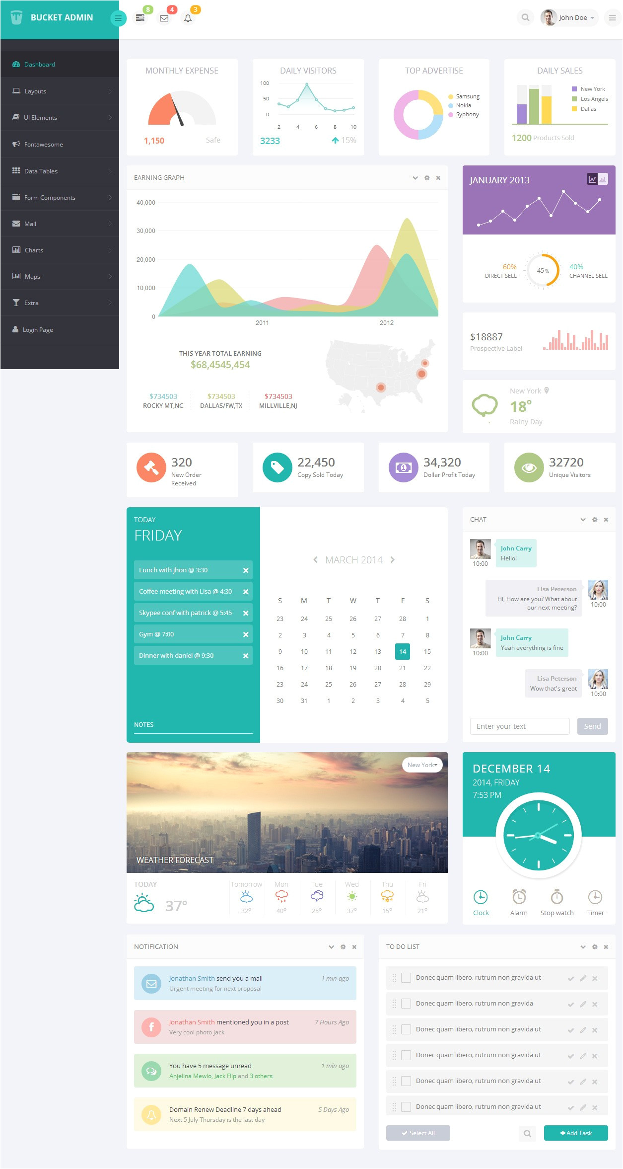 html side menu bar template awesome 40 best html5 dashboard templates and admin panels 2017 dashboard