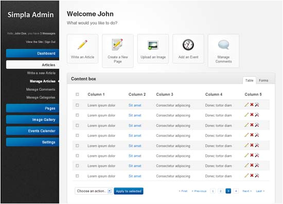 free and premium customizable csshtml admin templates