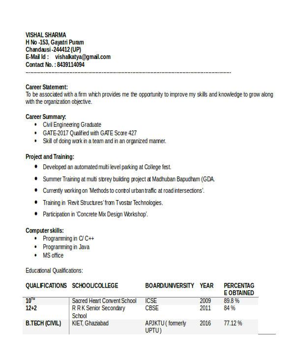 iec resume template