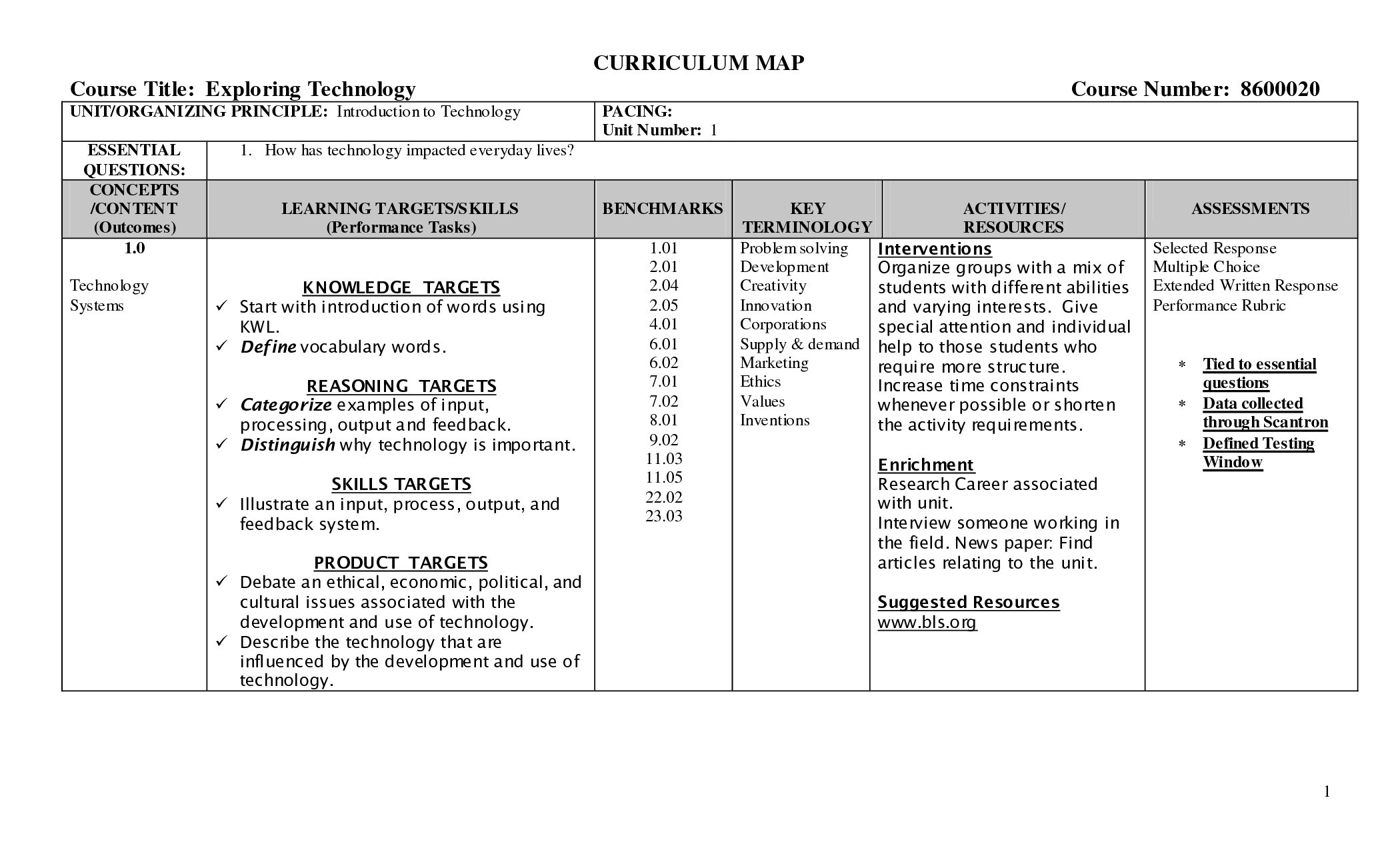 ifrs conversion template new conversion plan template best blank curriculum map template