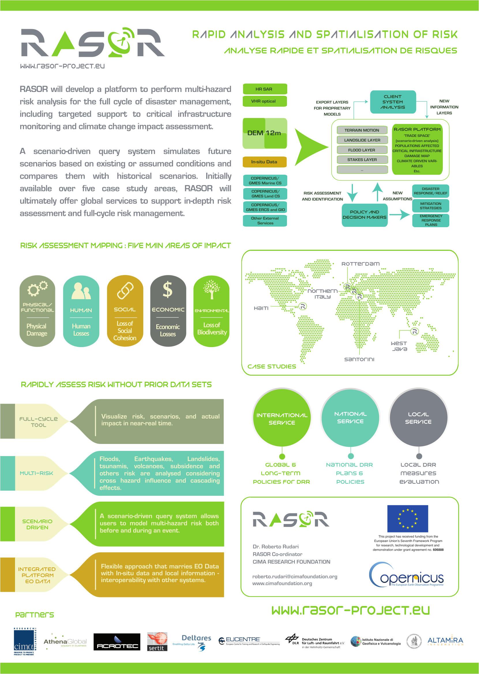 dissemination materials