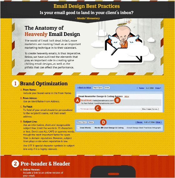 Interactive Email Template Email Newsletter Design Best Practices An Interactive