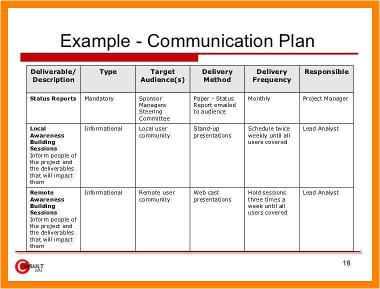 8 internal communications plan template