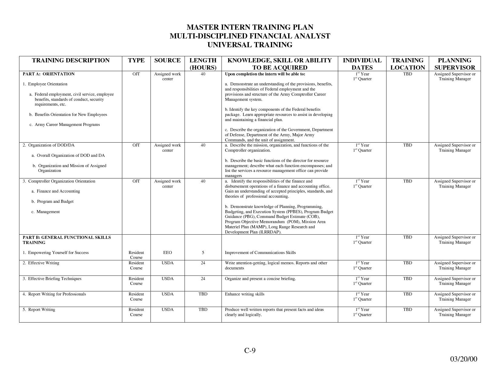 post individual training plan template 644423