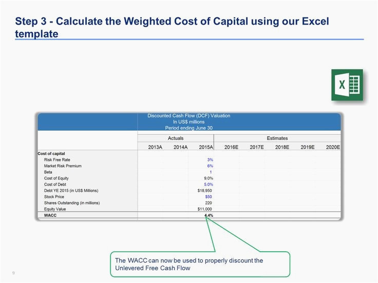 intrinsic value calculator excel template