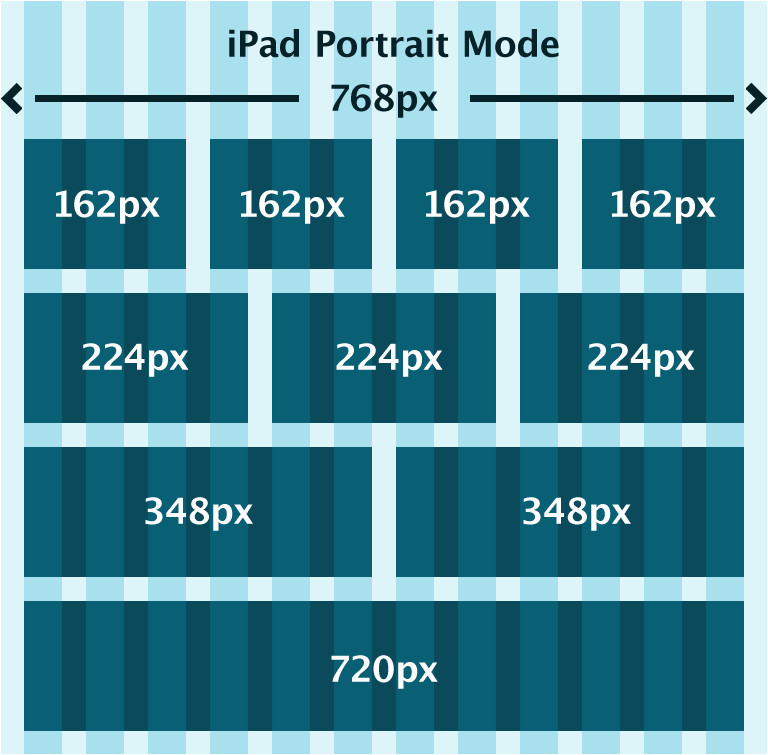 Ipad Grid Template Photoshop Grids Psd Grid Templates