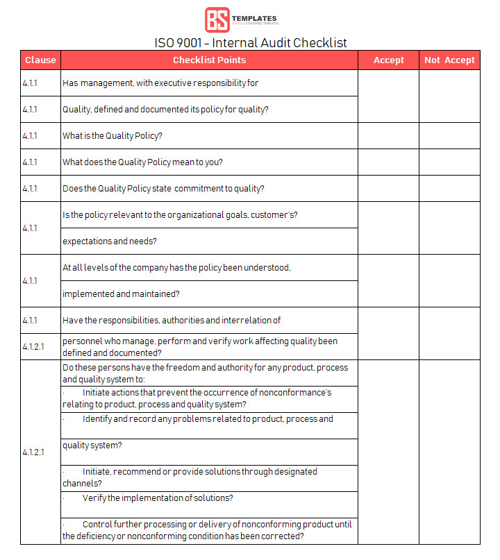 internal audit checklist templates