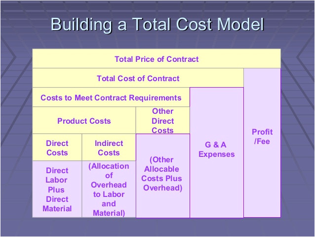 cost reduction strategiesfocus and techniques