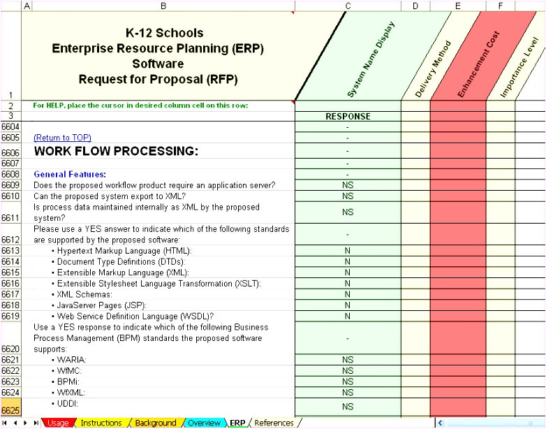 itil capacity plan template 23 best capacity planning images on pinterest
