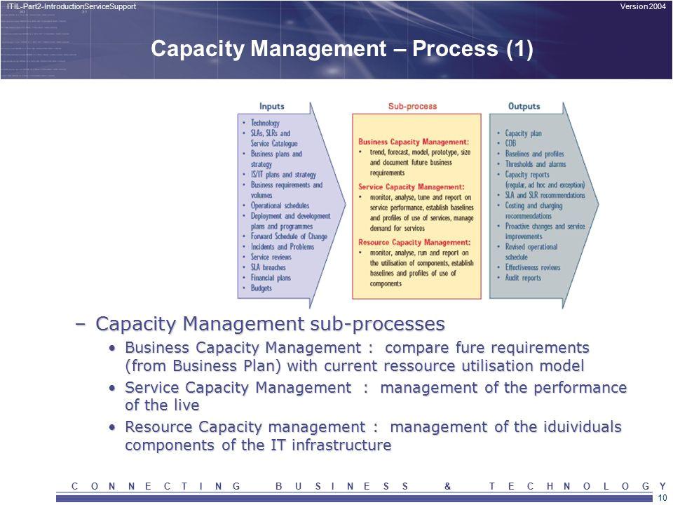 itil capacity plan template 30 beautiful itil capacity plan template at fice manual template 2018
