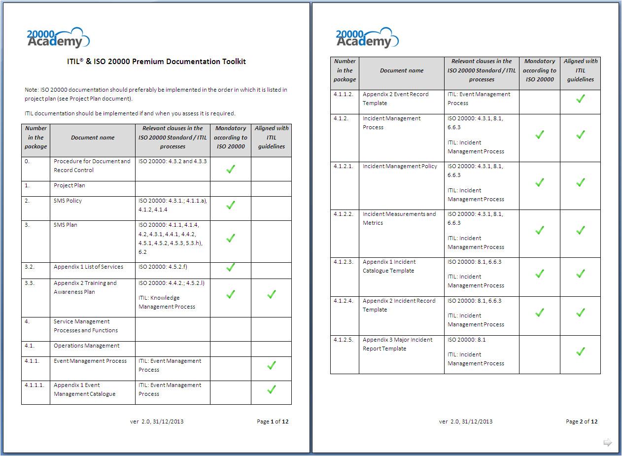 itil iso 20000 premium documentation toolkit