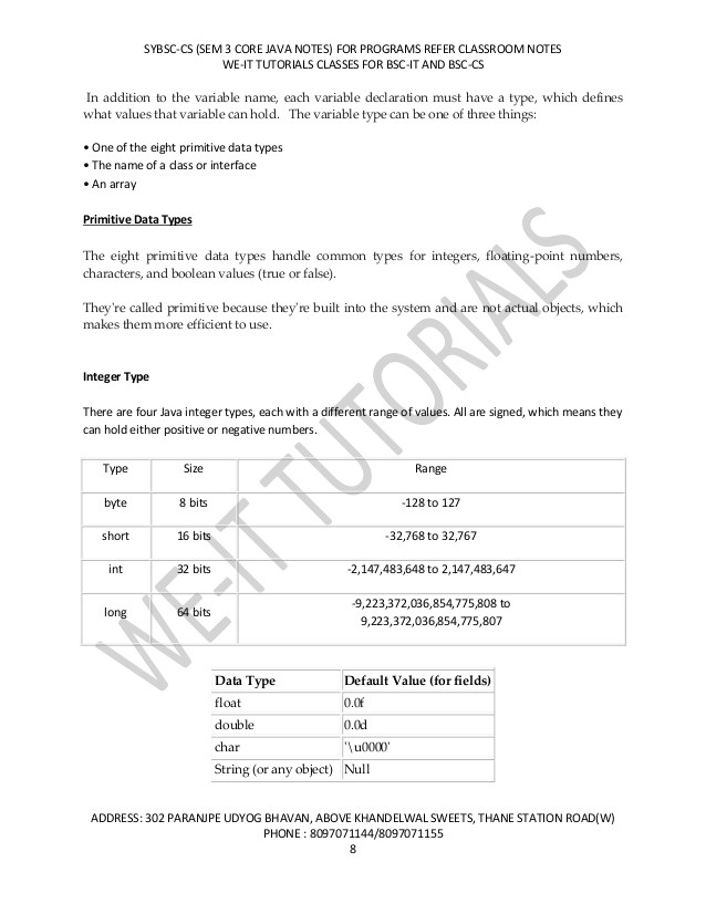 java design document template