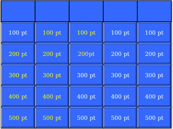 sample blank jeopardy