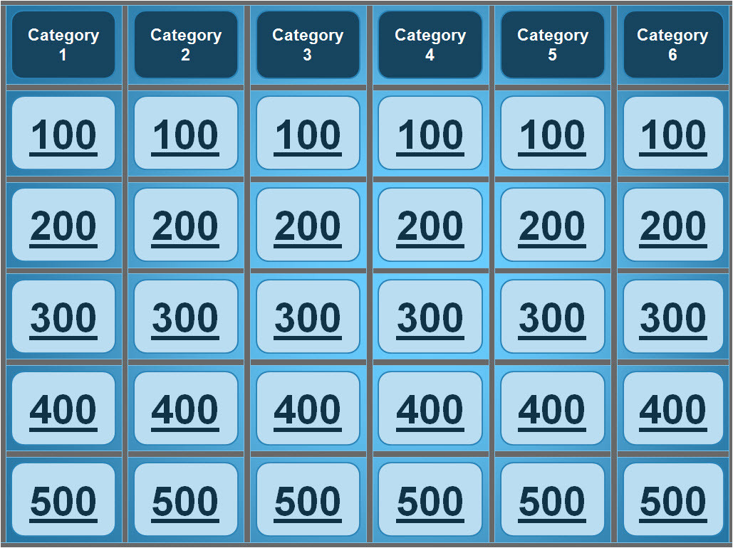 Jepordy Template A Teacher 39 S Bag Of Tricks Free Download Jeopardy Power