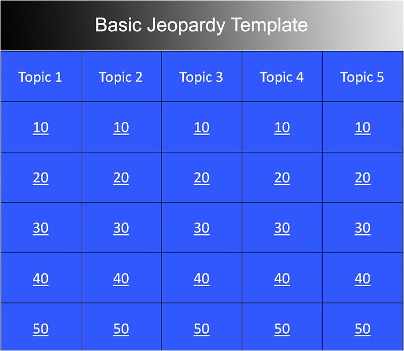 Jepordy Template Jeopardy Templates