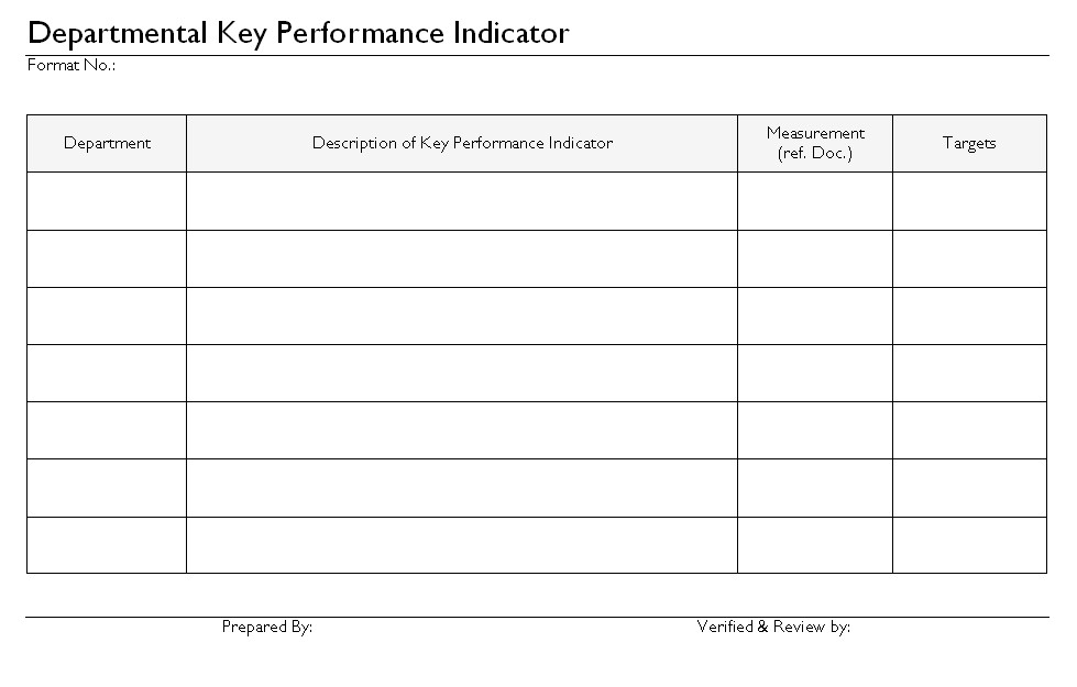Key Performance Indicator Report Template Departmental Key Performance Indicator format Samples