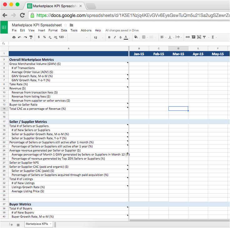 Key Performance Indicator Report Template Kpi Spreadsheet Template Spreadsheet Templates for