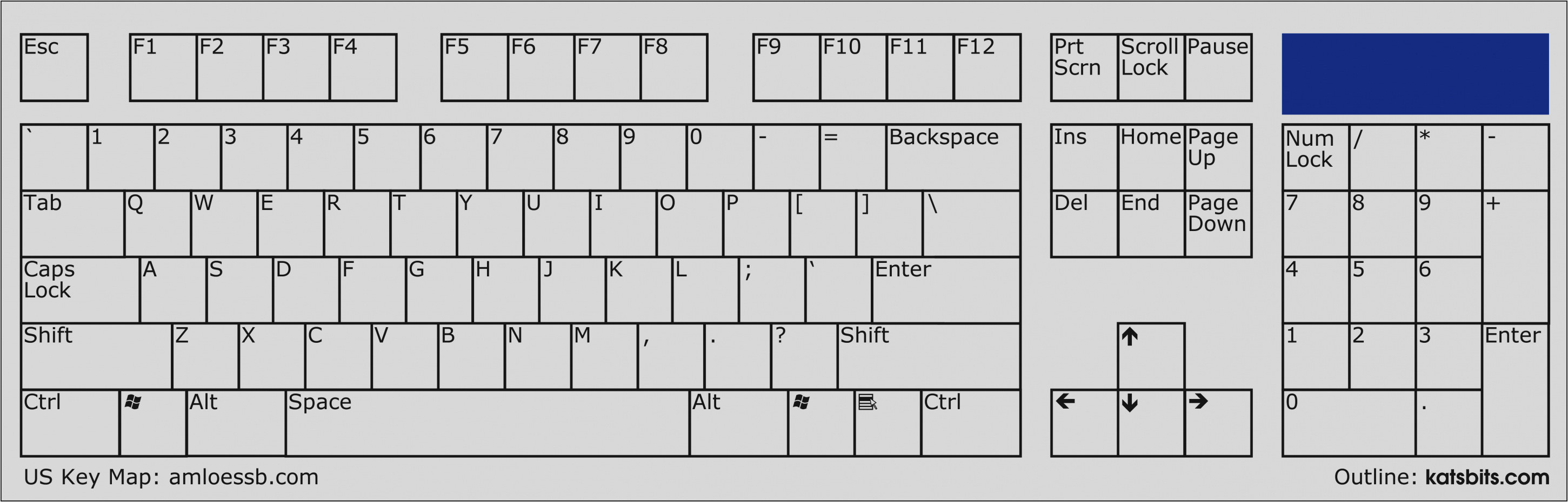 keyboard overlay template