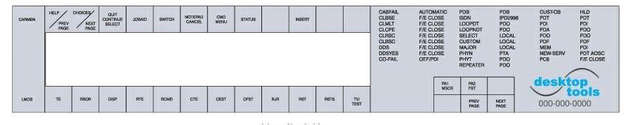 keyboard overlay 2 291117