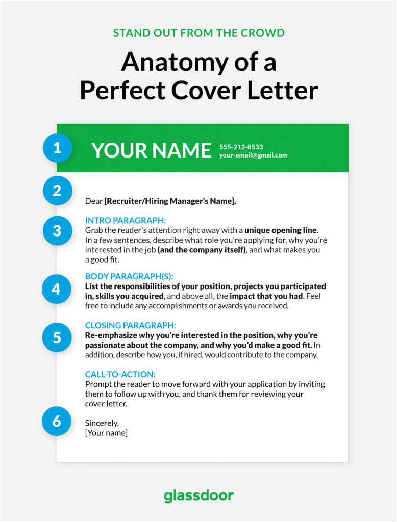 Keys to Writing A Good Cover Letter Write the Perfect Cover Letter with This Template