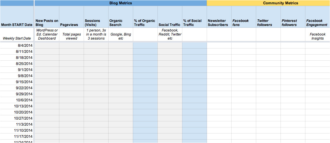 Kpi Measurement Template where to Start with Choosing Metrics Kpis that Matter