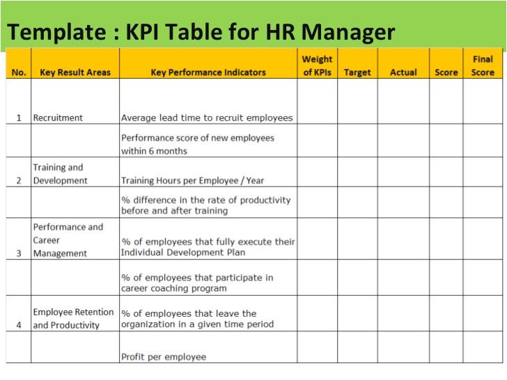 Kpi Monitoring Template Kpi for Hr Manager Sample Of Kpis for Hr