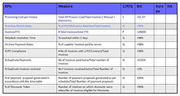 kpi spreadsheet template 2