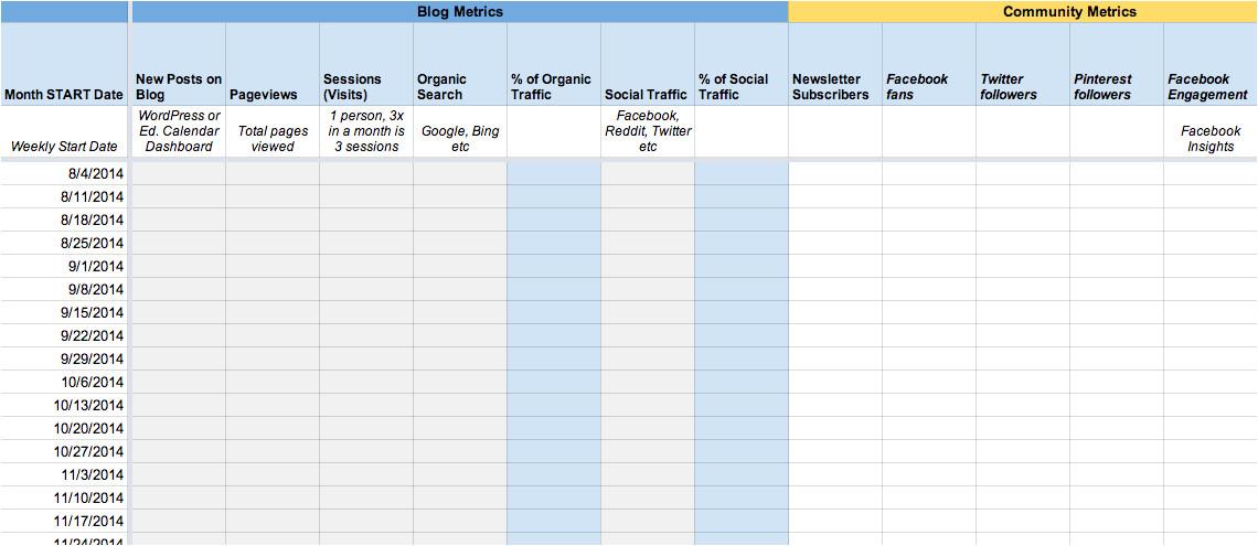 sales kpi spreadsheet excel