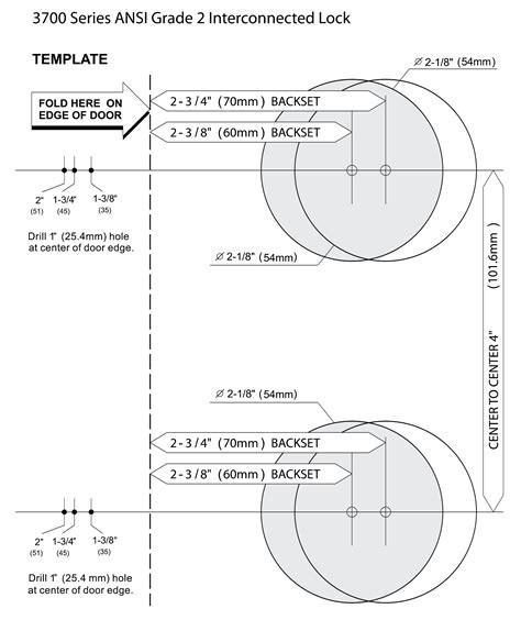 lockset template