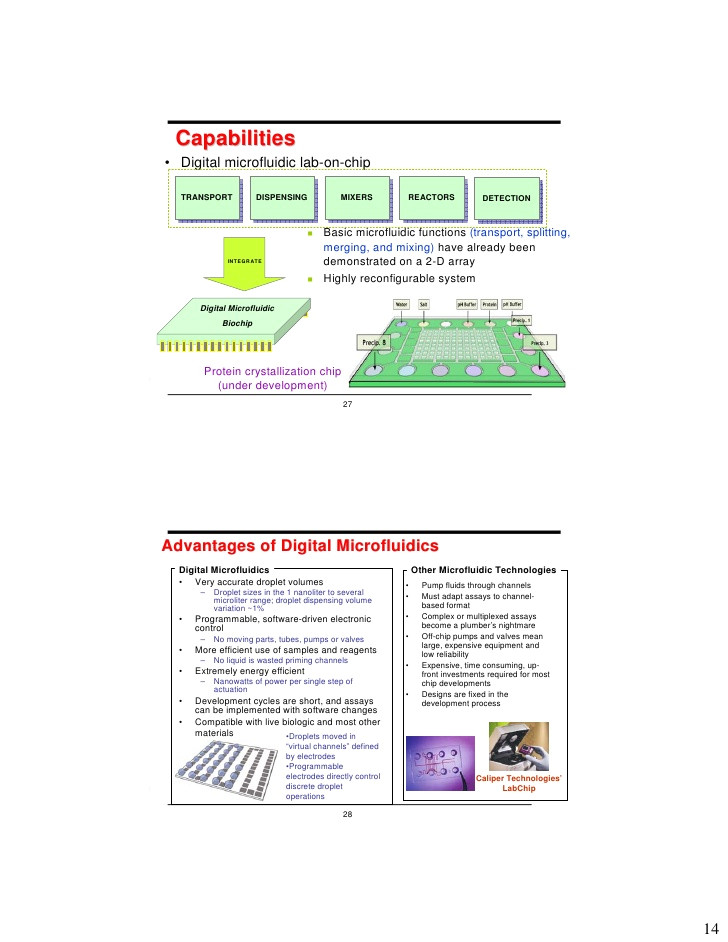 automated design of digital microfluids labonchip