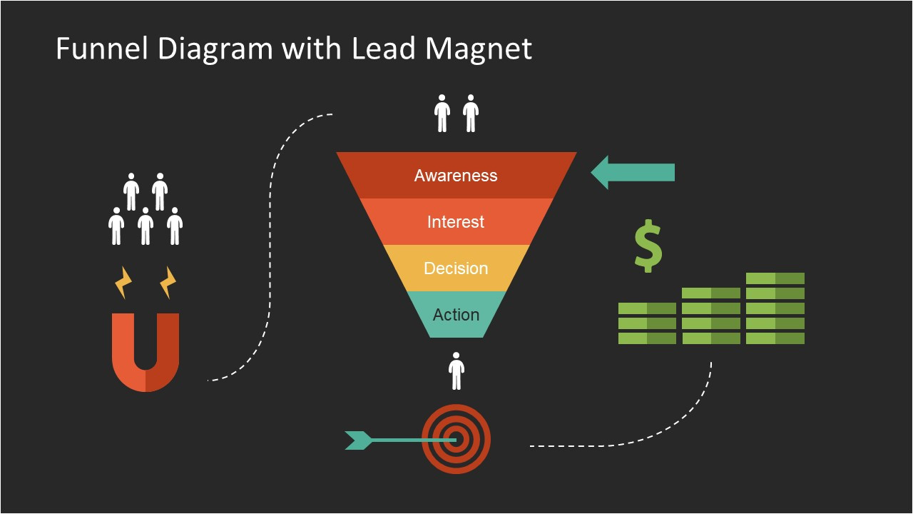 funnel diagram lead magnet powerpoint template