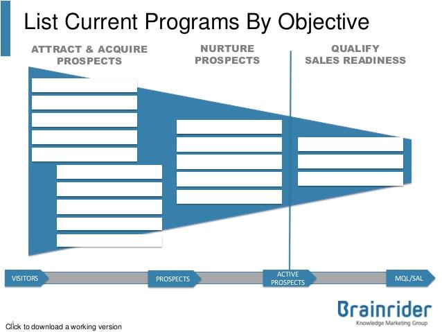 b2b lead generation plan template 2013
