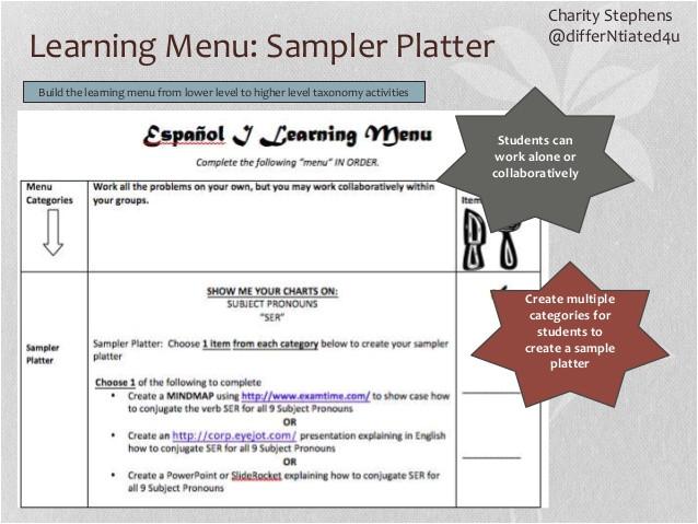 learning menus 48787828