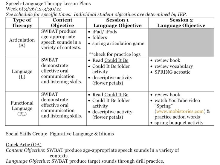 Lesson Plan Template for Speech therapy 23 Best School Paperwork Images On Pinterest Speech