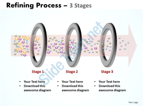 Liquid Template Filters Refining Process 3 Stages Shown by Ring Filters with